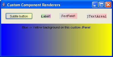Renderers - Custom renderers for Java Swing components